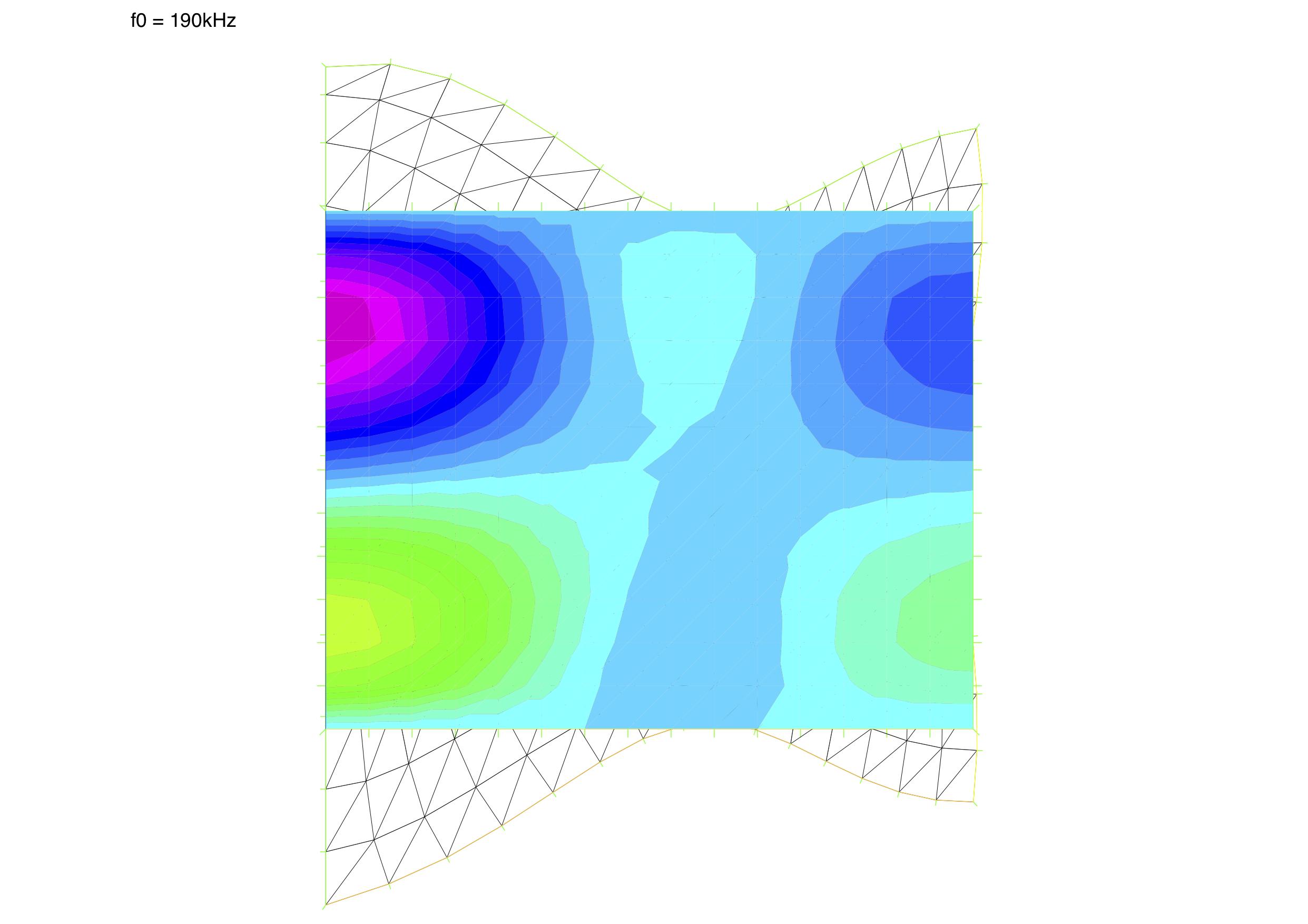 Deformation warped by a factor 100000